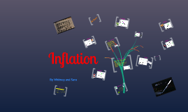 Copy of Personal Finance- Inflation
