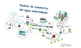 Copia de Copy of Cadena de suministro