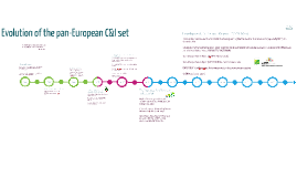 Evolution of the pan-European C&I set (pan-European Forum)