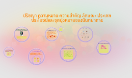 Copy of ปรัชญา ความหมาย ความสำคัญ ลักษณะ ประเภท ประโยชน์และจุดมุ่งหม
