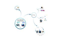 Media in Learning (SHORT)