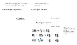 Algebra summary