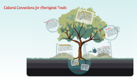 Cultural Connections For Aboriginal Youth