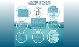 ADULTHOOD MENTAL HEALTH PROBLEMS IN THE COMMUNITY