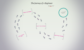 The Journey of  a Beginner