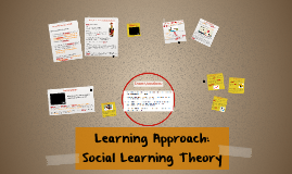 Learning Approach: Social Learning Theory