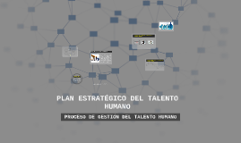 Copy of PLAN ESTRATEGÍCO DEL TALENTO HUMANO