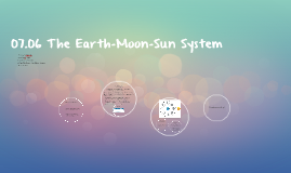 07.06 The Earth-Moon-Sun System