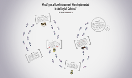 What Types of Law Enforcement  Were Implemented in the English Colonies?