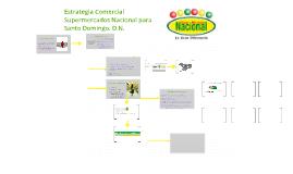 Estrategia Comercial Supermercados Nacional