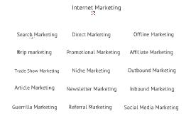 Copy of internet marketing