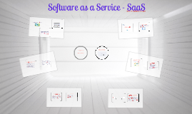Copy of Software as a Service (SaaS)