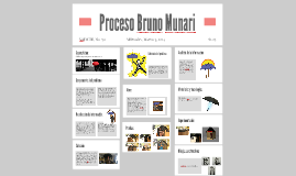 Copy of Proceso Bruno Munari