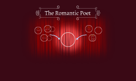 The Romantic Poet