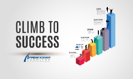 Copy of Copy of Climb to Success- Prezi Template