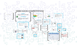 Copy of MERCADOS COMPETITIVOS