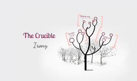 the crucibe irony The title itself (the crucible): a crucible- a vessel made of a refractory substance such as graphite or porcelain, used for melting materials at high temperatures.