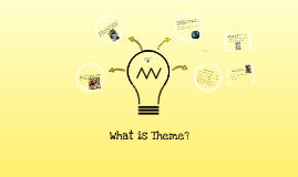 Copy of Copy of What is Theme?