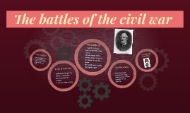 The battles of the civil war