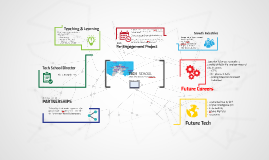 Copy of FINAL - Geelong Tech School (Ideas & Planning)