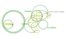 Audit Tool Visual Model