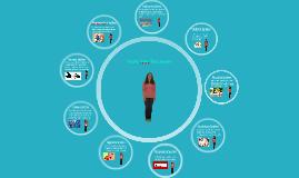 Victoria Siano's Body systems