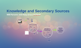 Knowledge and Secondary Sources