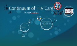 Continuum of HIV Care