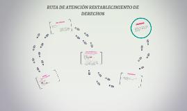 RUTA DE ATENCION RESTABLECIMIENTO DE DERECHO