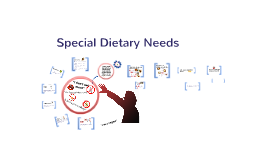 Special Dietary Needs