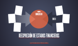 REEXPRESIÓN DE ESTADOS FINANCIEROS