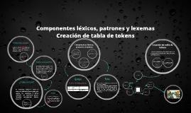 Copy of Componentes léxicos, patrones y lexemas
