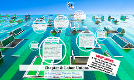 Chapter 8: Labor Unions