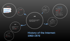 History of the Internet: 1960-1970