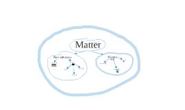 Matter concept map