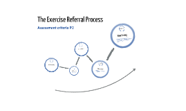 Copy of exercise referral process