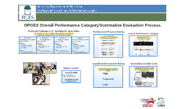 OPGES Overall Performance Category/Summative Evaluation Process