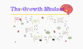 Growth Mindset Parent Presentation