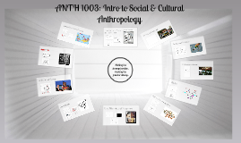 Copy of ANTH 1003: Introduction to Social and Cultural Anthropology (Spring 2017)