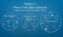 Chapter 12: Water & Major Minerals