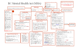 BC Mental Health Act (MHA)