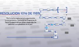 Copy of RESOLUCION 1016 DE 1989