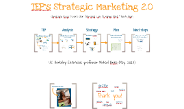 Digital Strategy for The English Professional