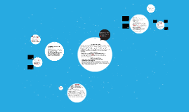 Organizador Didáctico de Aprendizaje (ODA U3)