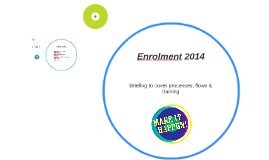 Copy of Enrolment 2014