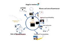 Copy of A2 Biomechanics