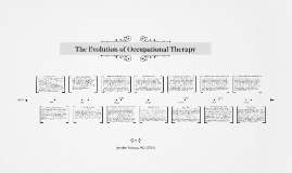 Copy of The Evolution of Occupational Therapy