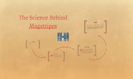 The Science Behind     Magstripes