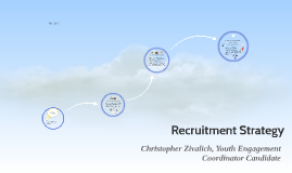 Youth Recruitment Strategy