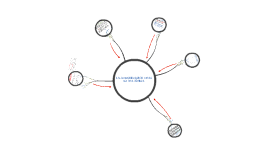 Unidad 6.- La comunicación Oral Estrategica